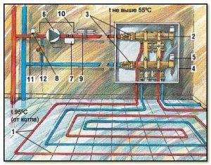 Схема теплого пола частного дома