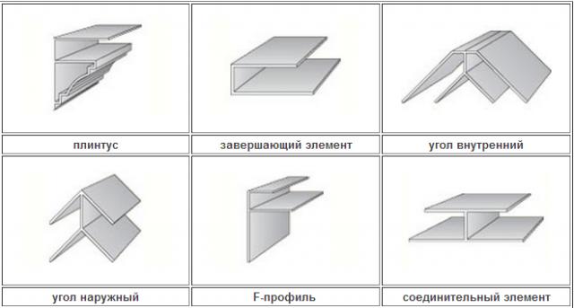 Комплектующие к ПВХ панелям