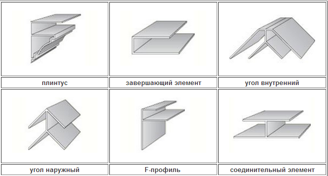 Пвх панели для ванной - отделка, фото инструкции.