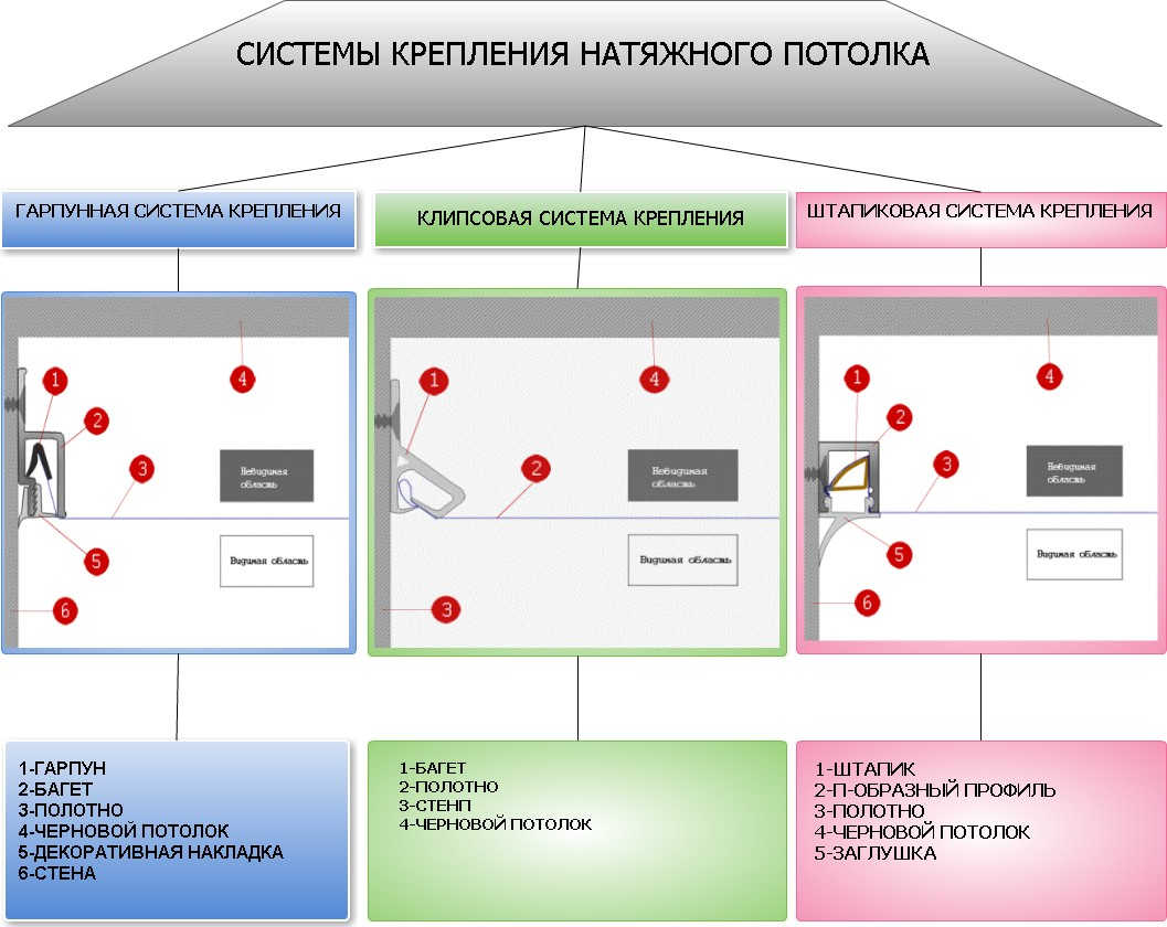 vid-krepleniya