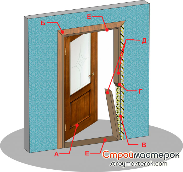 Двери межкомнатные монтаж