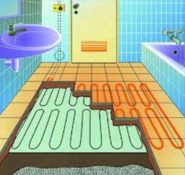 Как сделать теплый пол ванной комнаты