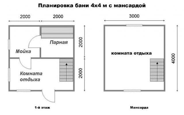 Планировка бани 4х4 м с мансардой