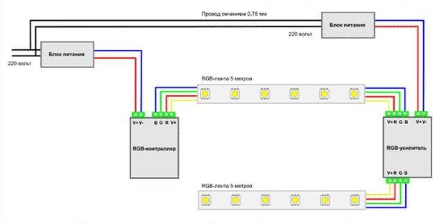 Подключение RGB-ленты с помощью контроллера